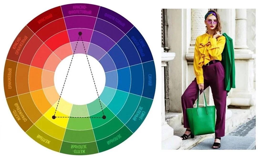 Выбор цвета по кругу Иттена по треугольнику