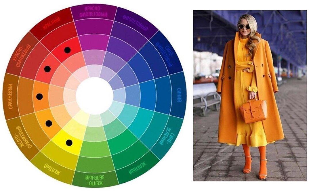 Выбор цвета по горизонтали круга Иттена