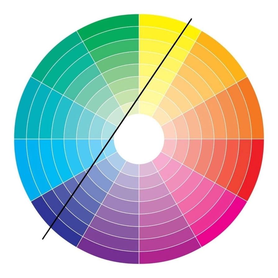 Аналого-контрастное сочетание цветов